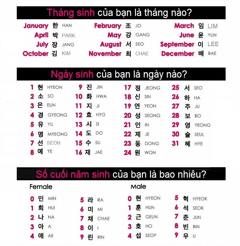 Tên tiếng Hàn của bạn là gì? Tên tiếng Hàn theo ngày tháng năm sinh