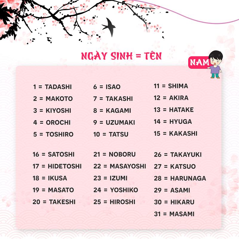 Tên tiếng Nhật của bạn là gì? Tên tiếng Nhật theo ngày tháng năm sinh