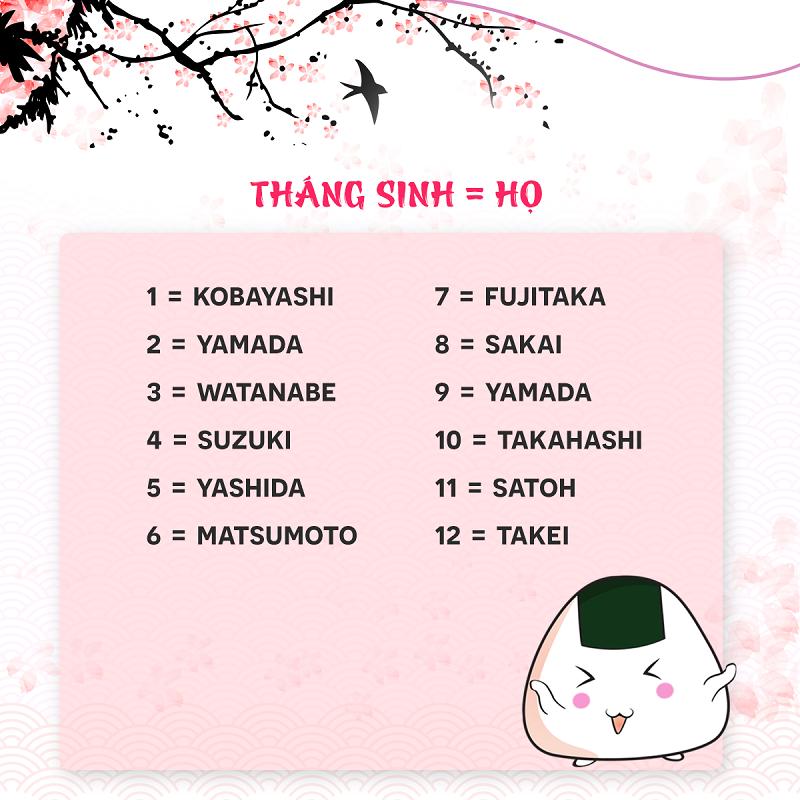 Tên tiếng Nhật của bạn là gì? Tên tiếng Nhật theo ngày tháng năm sính