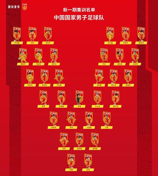 Tên cầu thủ bóng đá Trung Quốc